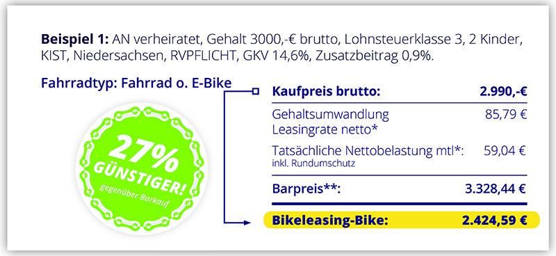 Beispiel Fahrrad Leasing 2