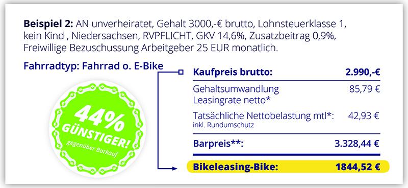 Beispiel Fahrrad Leasing 1